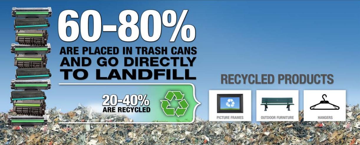 zero-landfill-image